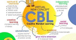 Virtual New Concept Creative Blended Learning (CBL) ala Sekolah Kreatif SD Muhammadiyah 16 Surabaya